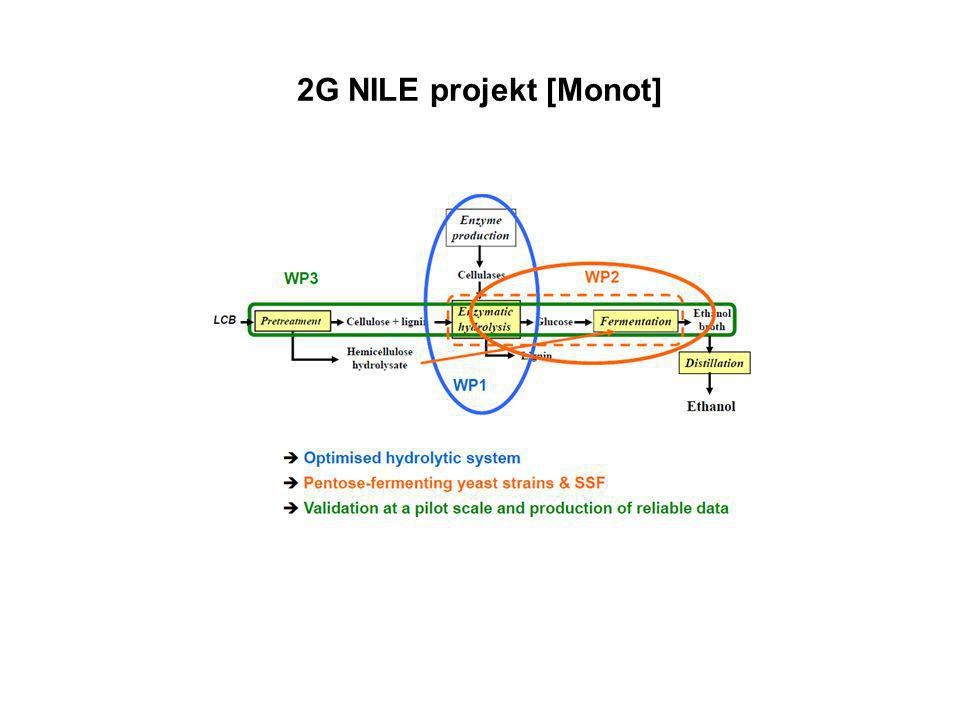 2G NILE projekt [Monot]